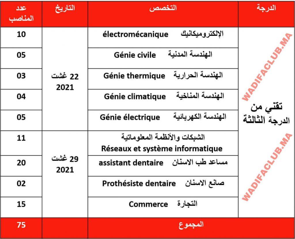 الدبلومات المطلوبة في مباراة توظيف تقنيين من الدرجة الثالثة المستشفى الجامعي ابن سينا